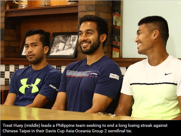 PH team hopes to end losing streak against Chinese Taipei in Davis Cup tie